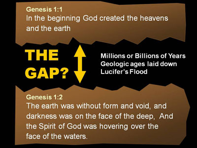 The Gap Theory puts millions of years between verse 1 and 2 in Genesis 1.