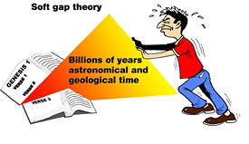 Soft gap theory