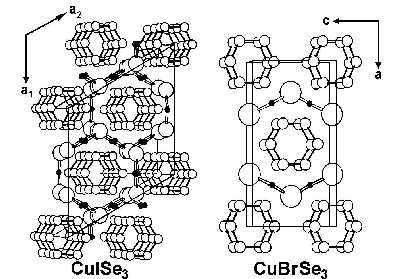 Crystal structures of CuISe3 and CuBrSe3