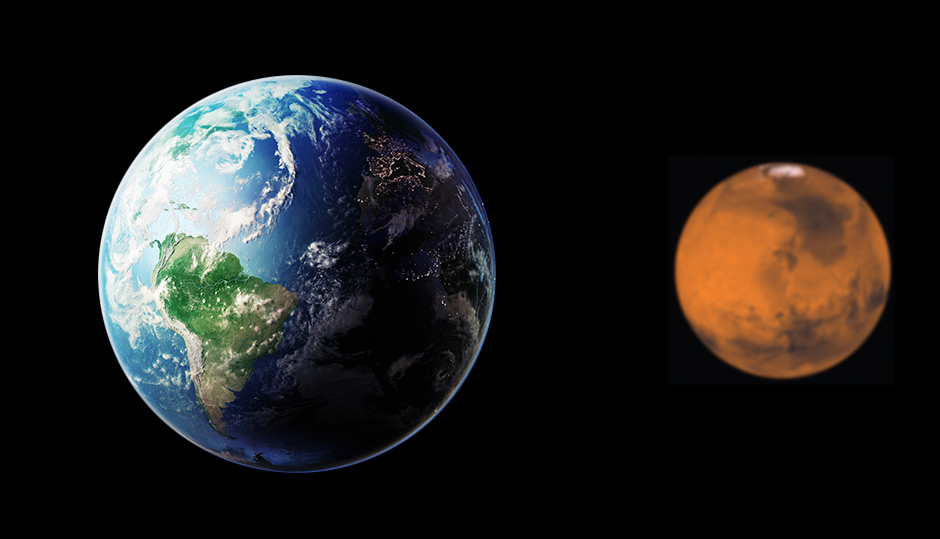 The planets are young: 2. Earth and Mars