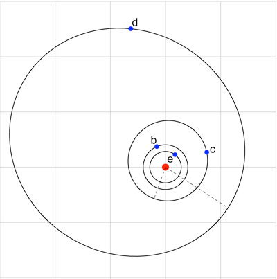 Gliese-581