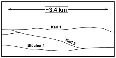 z-pattern coal seams diagram