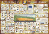 Beautiful pictorial wall chart depicting world history from Creation Week through major biblical events in the Old and New Testaments, as well as secular events corresponding to Bible dates, and on to the present day. Size 42 x 60 cm. Full color. All ages. For a detailed sample of the poster click here (247k).